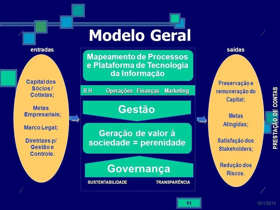 41 18/1/2014 Modelo Geral Capital dos Sócios / Cotistas; Metas Empresariais; Marco Legal; Diretrizes p/ Gestão e Controle. entradas Preservação e remu