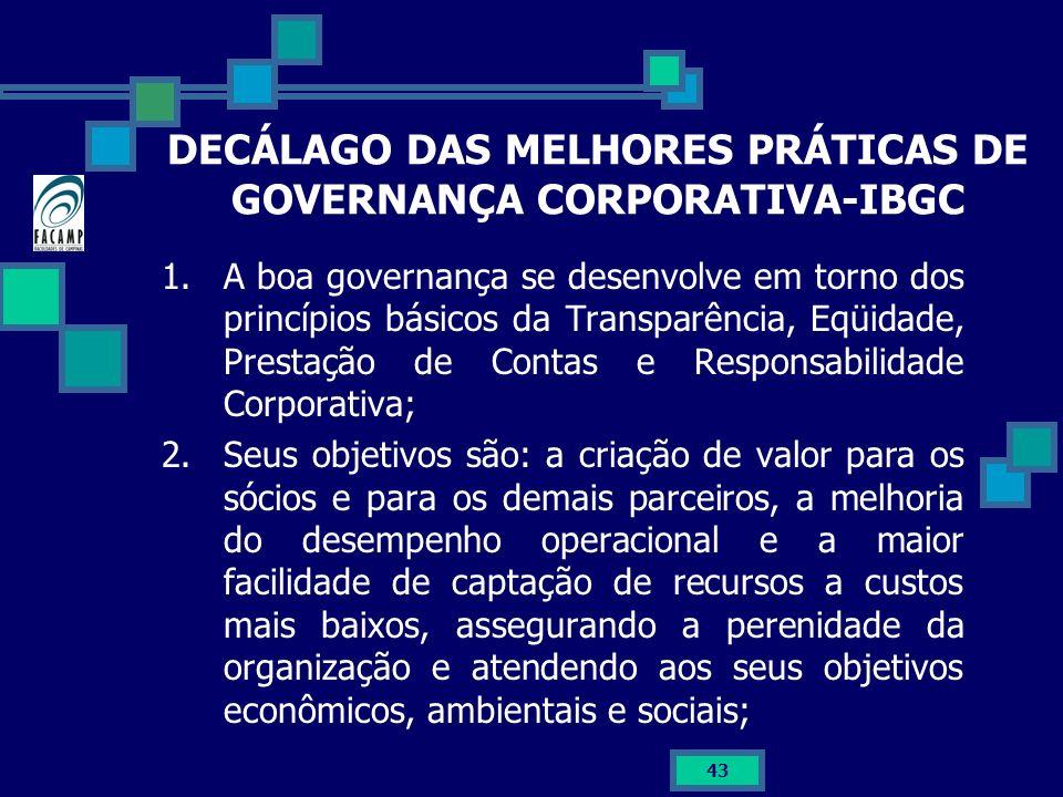 43 DECÁLAGO DAS MELHORES PRÁTICAS DE GOVERNANÇA CORPORATIVA-IBGC 1.A boa governança se desenvolve em torno dos princípios básicos da Transparência, Eq