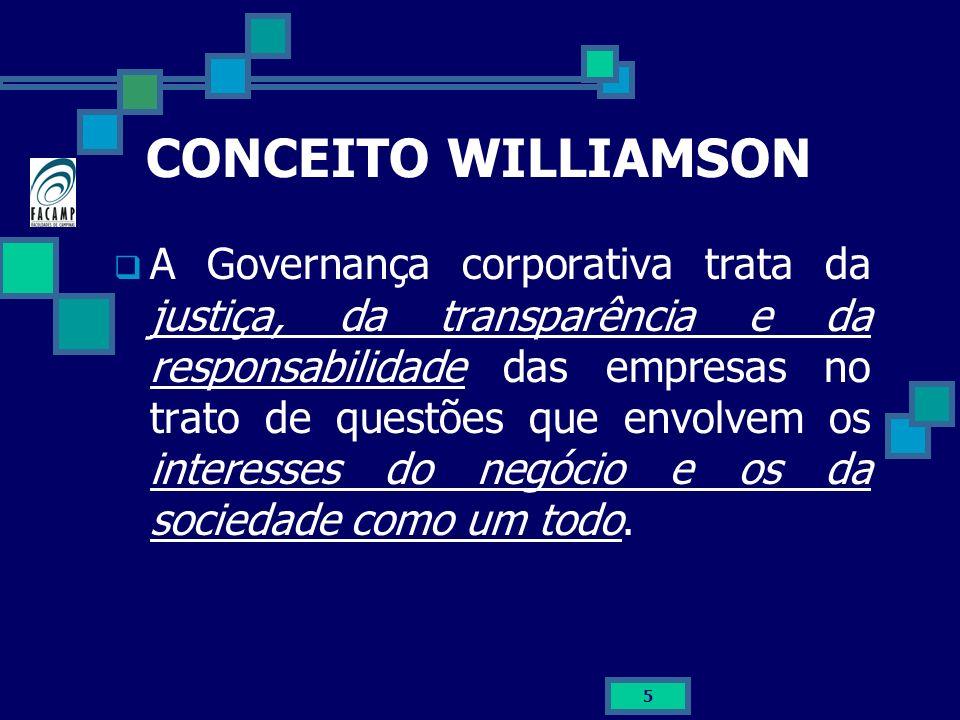 5 CONCEITO WILLIAMSON A Governança corporativa trata da justiça, da transparência e da responsabilidade das empresas no trato de questões que envolvem
