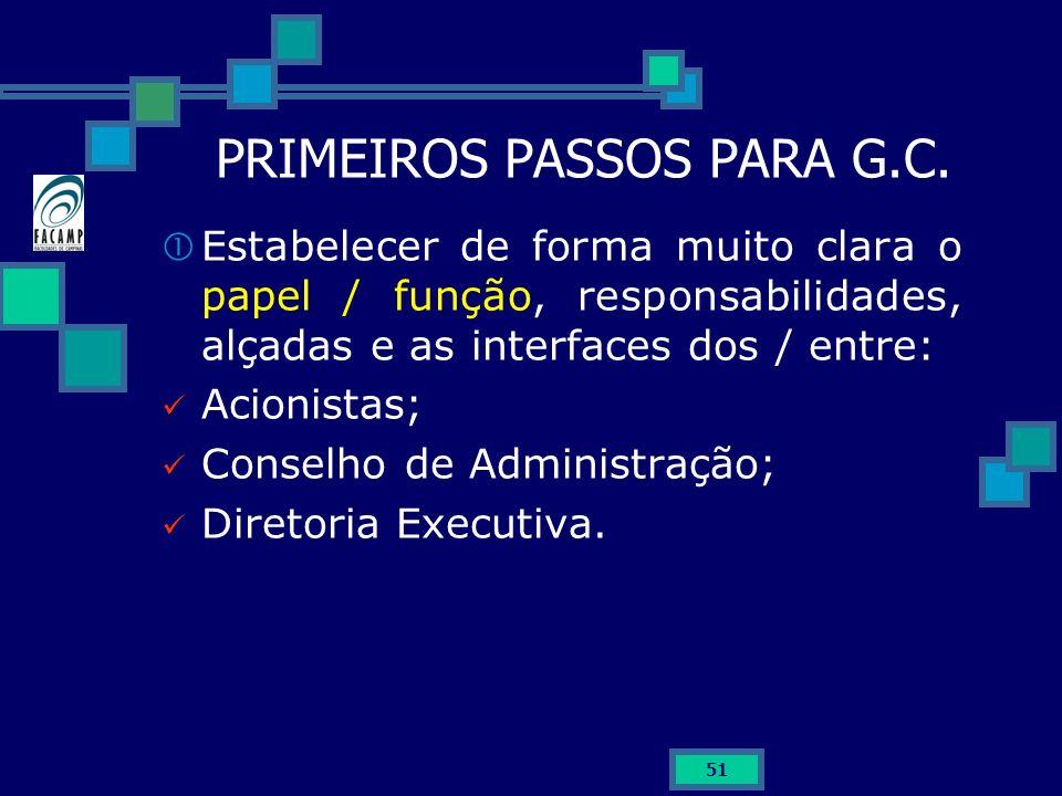 51 PRIMEIROS PASSOS PARA G.C. Estabelecer de forma muito clara o papel / função, responsabilidades, alçadas e as interfaces dos / entre: Acionistas; C