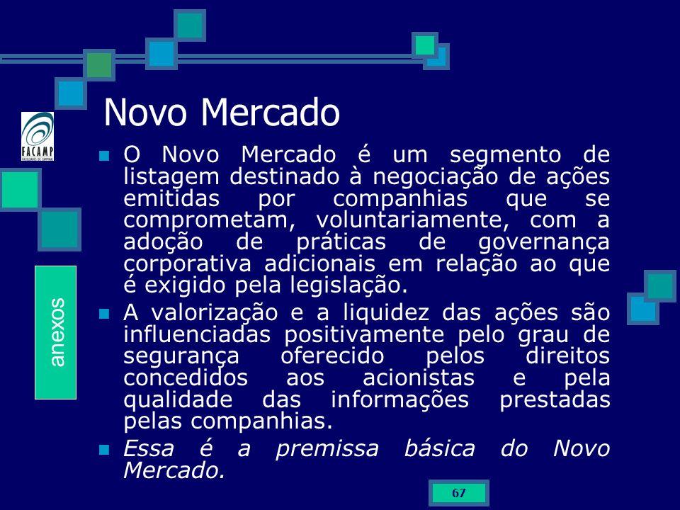67 Novo Mercado O Novo Mercado é um segmento de listagem destinado à negociação de ações emitidas por companhias que se comprometam, voluntariamente,