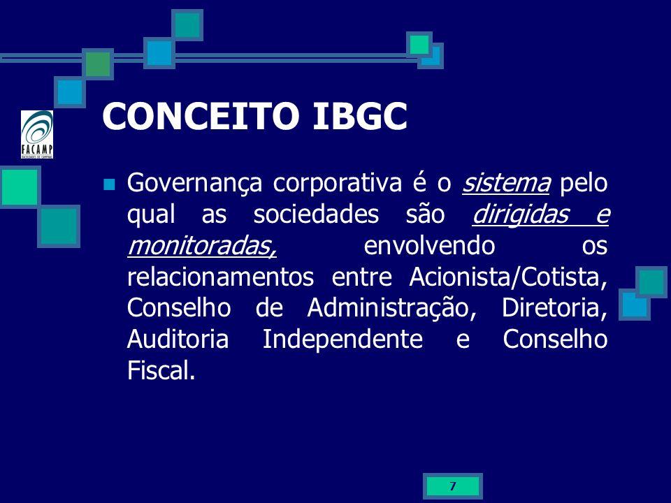 7 CONCEITO IBGC Governança corporativa é o sistema pelo qual as sociedades são dirigidas e monitoradas, envolvendo os relacionamentos entre Acionista/