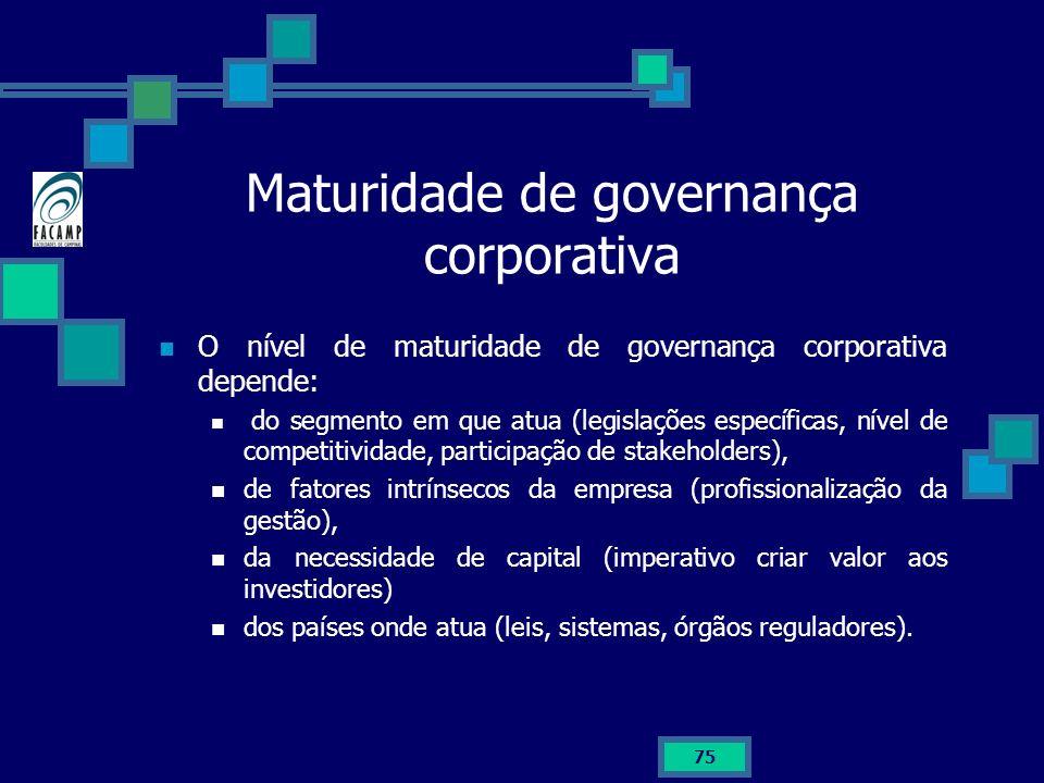 Maturidade de governança corporativa O nível de maturidade de governança corporativa depende: do segmento em que atua (legislações específicas, nível