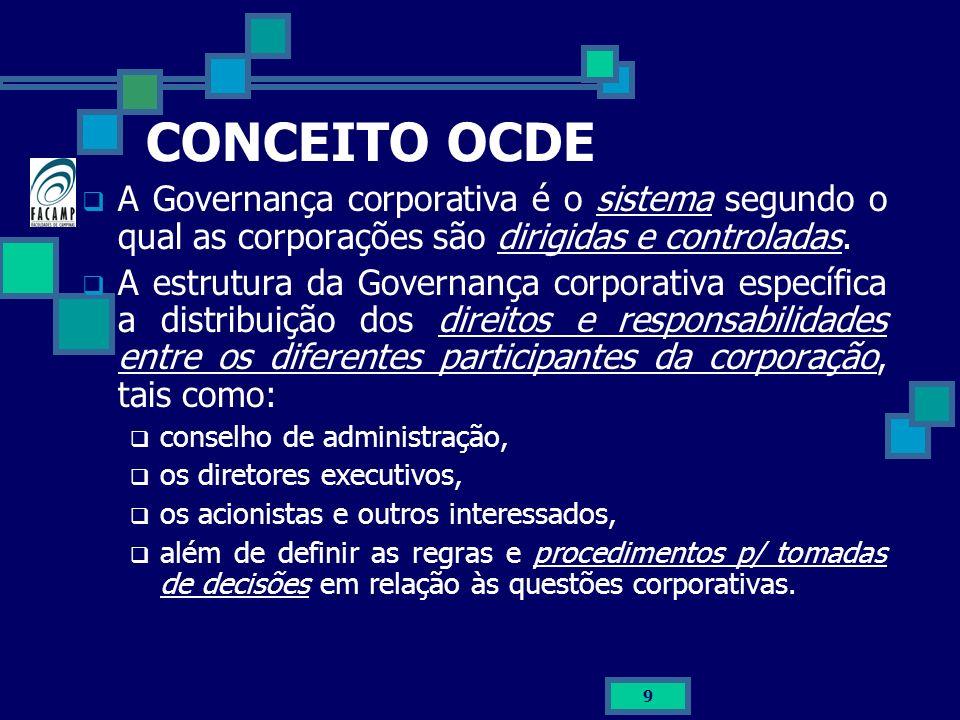 9 CONCEITO OCDE A Governança corporativa é o sistema segundo o qual as corporações são dirigidas e controladas. A estrutura da Governança corporativa