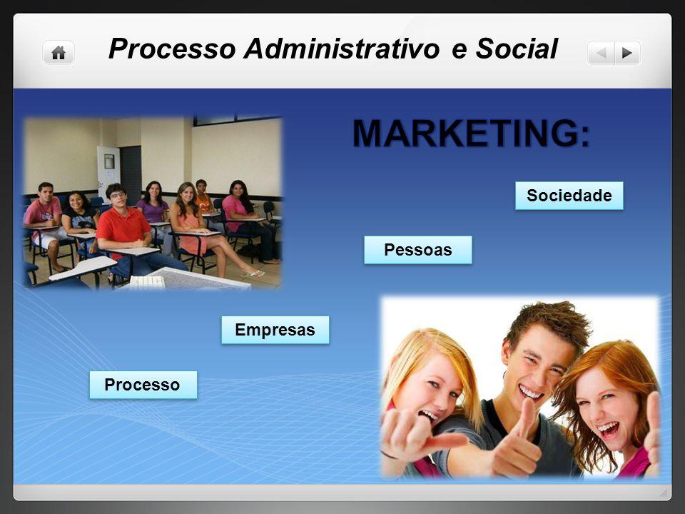 Processo Administrativo e Social Empresas Pessoas Sociedade Processo