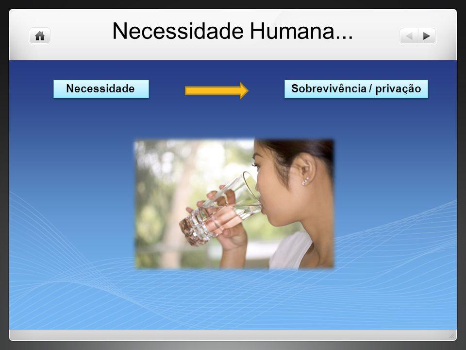 Necessidade Humana... Necessidade Sobrevivência / privação