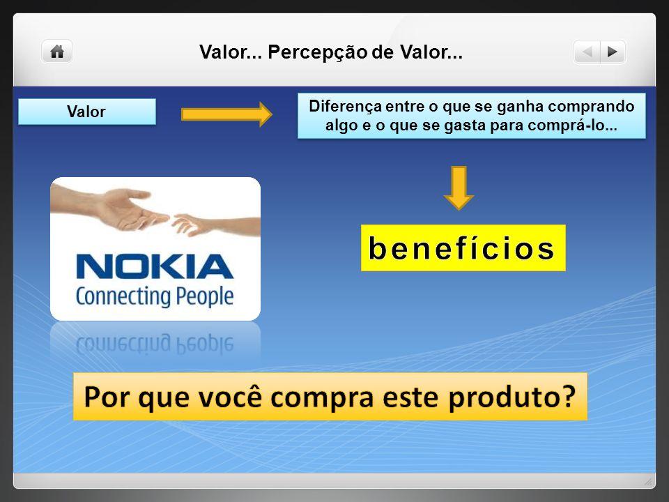 Valor... Percepção de Valor... Valor Diferença entre o que se ganha comprando algo e o que se gasta para comprá-lo...