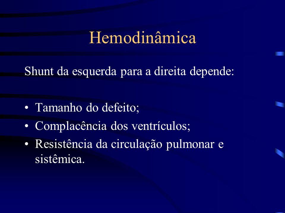 Hemodinâmica Shunt da esquerda para a direita depende: Tamanho do defeito; Complacência dos ventrículos; Resistência da circulação pulmonar e sistêmica.