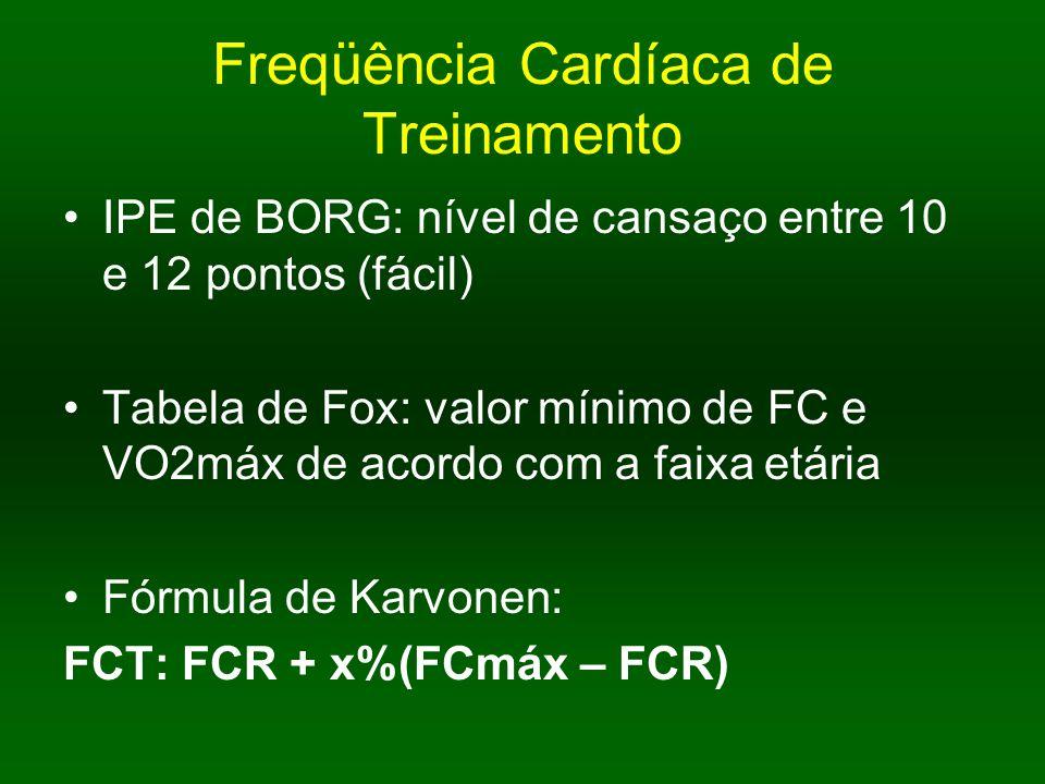 Freqüência Cardíaca de Treinamento IPE de BORG: nível de cansaço entre 10 e 12 pontos (fácil) Tabela de Fox: valor mínimo de FC e VO2máx de acordo com
