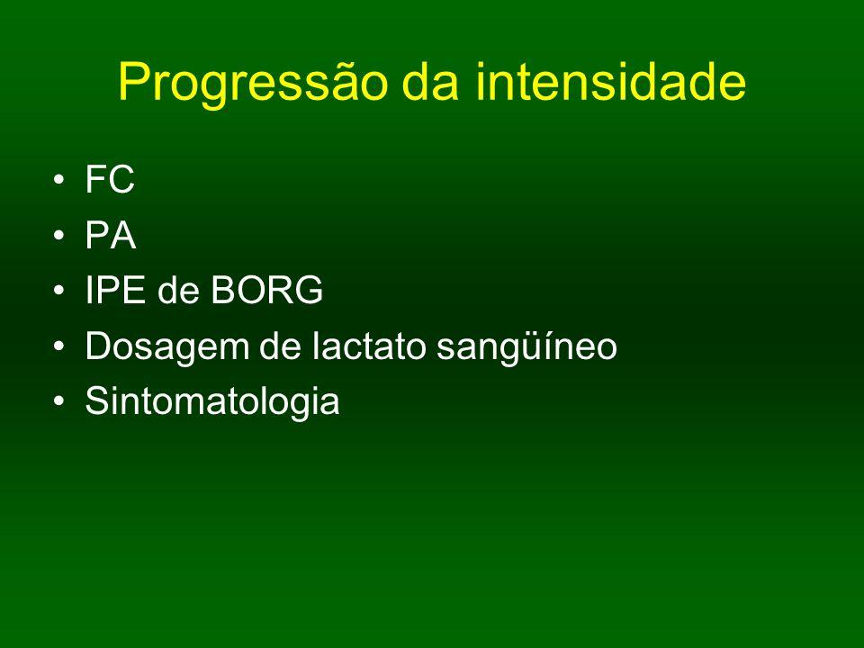 Progressão da intensidade FC PA IPE de BORG Dosagem de lactato sangüíneo Sintomatologia