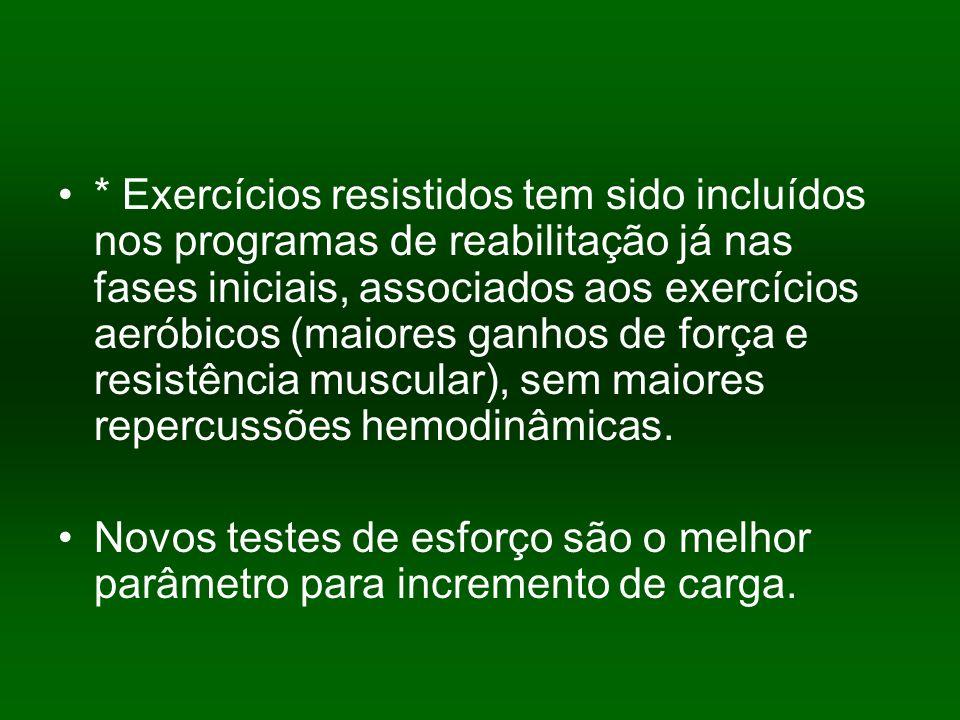* Exercícios resistidos tem sido incluídos nos programas de reabilitação já nas fases iniciais, associados aos exercícios aeróbicos (maiores ganhos de