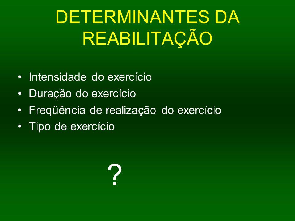 DETERMINANTES DA REABILITAÇÃO Intensidade do exercício Duração do exercício Freqüência de realização do exercício Tipo de exercício ?