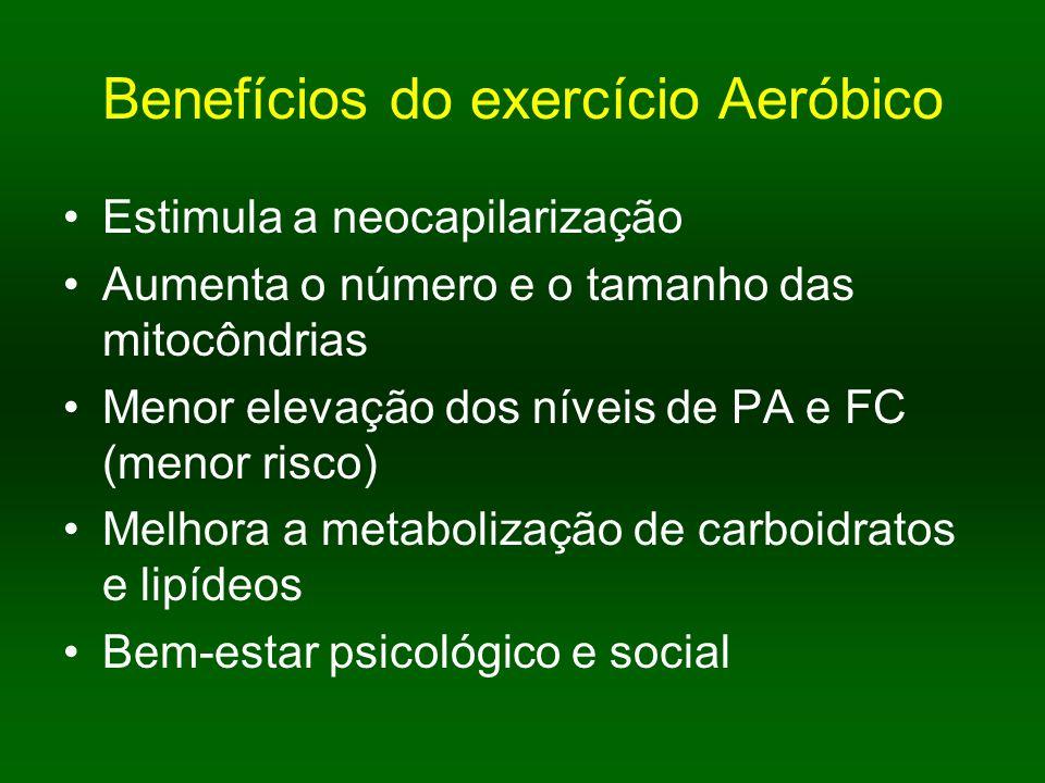 Benefícios do exercício Aeróbico Estimula a neocapilarização Aumenta o número e o tamanho das mitocôndrias Menor elevação dos níveis de PA e FC (menor