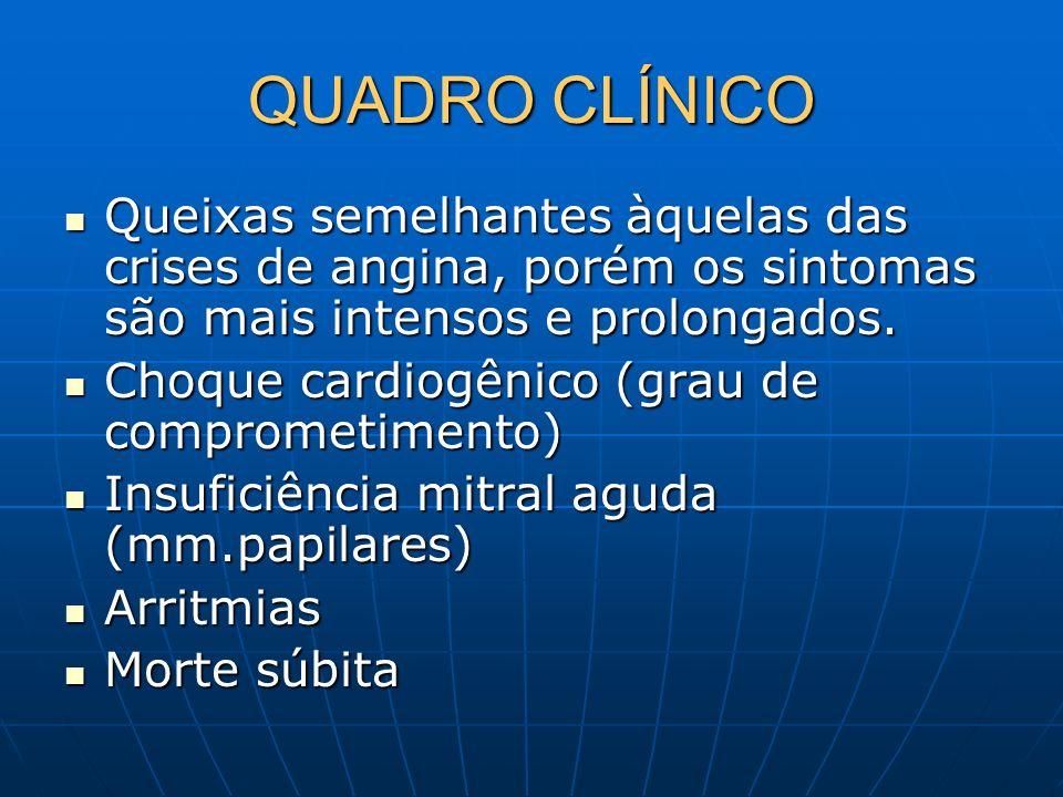 QUADRO CLÍNICO Queixas semelhantes àquelas das crises de angina, porém os sintomas são mais intensos e prolongados. Queixas semelhantes àquelas das cr