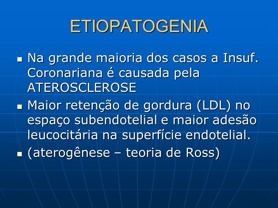 ETIOPATOGENIA Na grande maioria dos casos a Insuf. Coronariana é causada pela ATEROSCLEROSE Na grande maioria dos casos a Insuf. Coronariana é causada