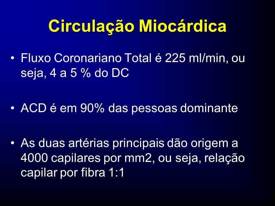 Circulação Miocárdica Fluxo Coronariano Total é 225 ml/min, ou seja, 4 a 5 % do DC ACD é em 90% das pessoas dominante As duas artérias principais dão origem a 4000 capilares por mm2, ou seja, relação capilar por fibra 1:1