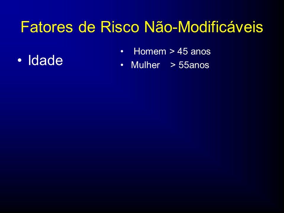 Fatores de Risco Não-Modificáveis Idade Homem > 45 anos Mulher > 55anos