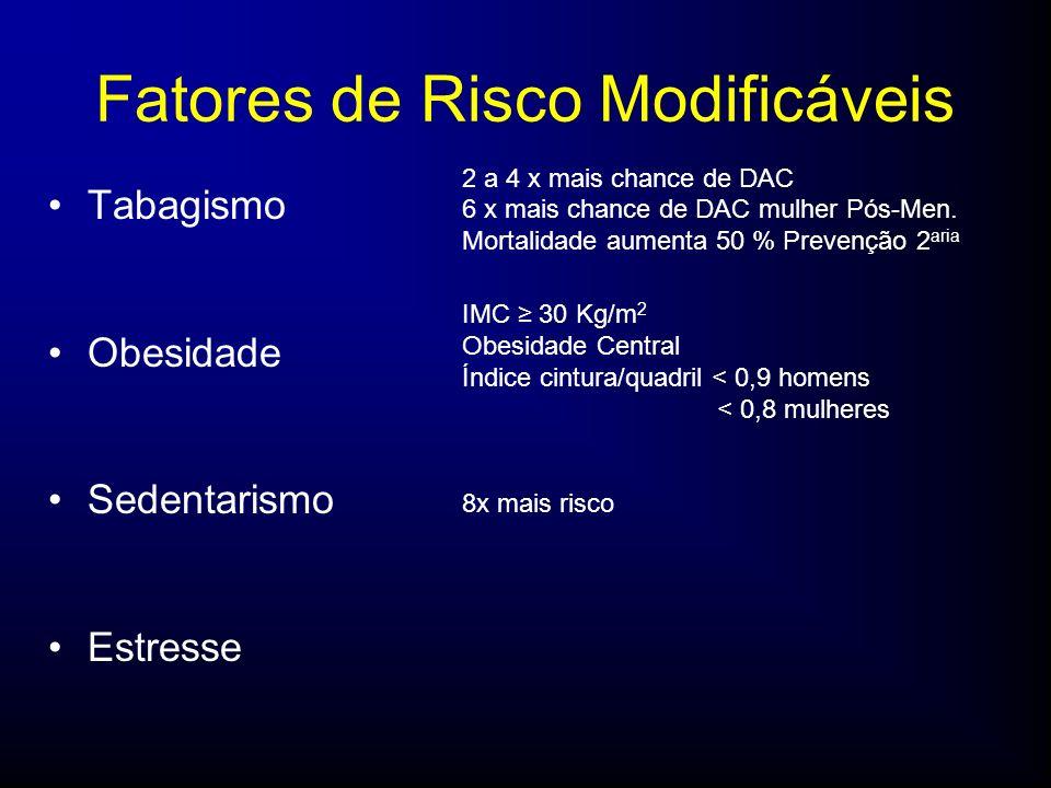 Fatores de Risco Modificáveis Tabagismo Obesidade Sedentarismo Estresse 2 a 4 x mais chance de DAC 6 x mais chance de DAC mulher Pós-Men.