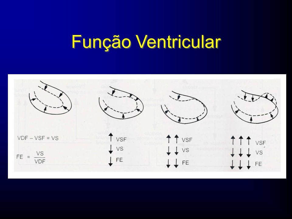 Função Ventricular