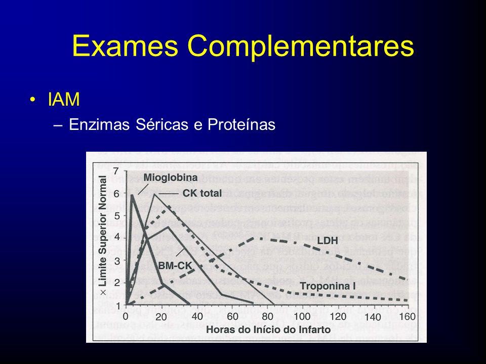 IAM –Enzimas Séricas e Proteínas Exames Complementares