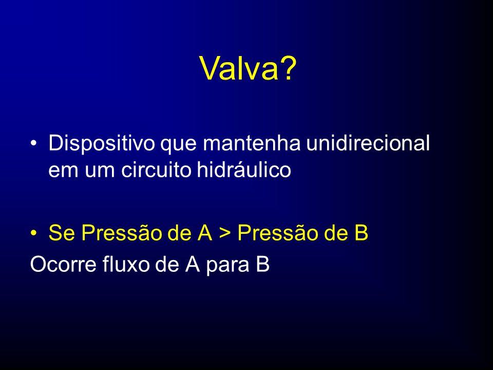 Dispositivo que mantenha unidirecional em um circuito hidráulico Se Pressão de A > Pressão de B Ocorre fluxo de A para B Valva?