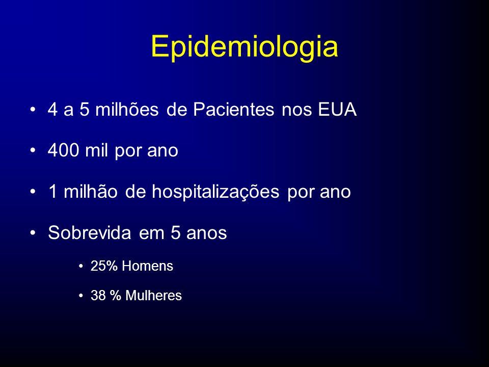 Epidemiologia 4 a 5 milhões de Pacientes nos EUA 400 mil por ano 1 milhão de hospitalizações por ano Sobrevida em 5 anos 25% Homens 38 % Mulheres
