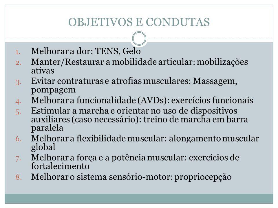 OBJETIVOS E CONDUTAS 1. Melhorar a dor: TENS, Gelo 2. Manter/Restaurar a mobilidade articular: mobilizações ativas 3. Evitar contraturas e atrofias mu