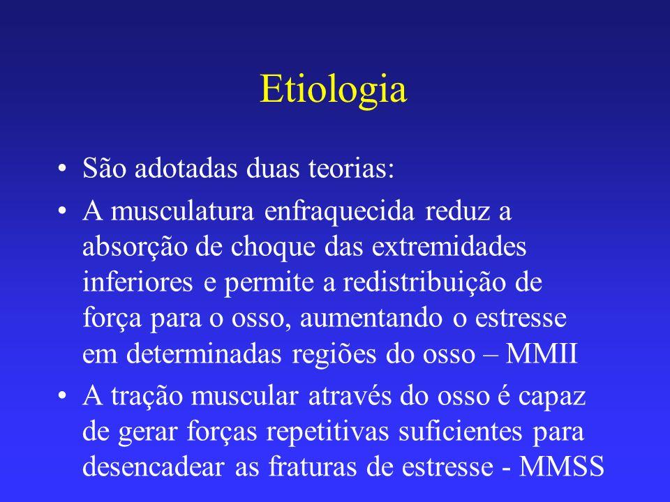 Etiologia São adotadas duas teorias: A musculatura enfraquecida reduz a absorção de choque das extremidades inferiores e permite a redistribuição de f