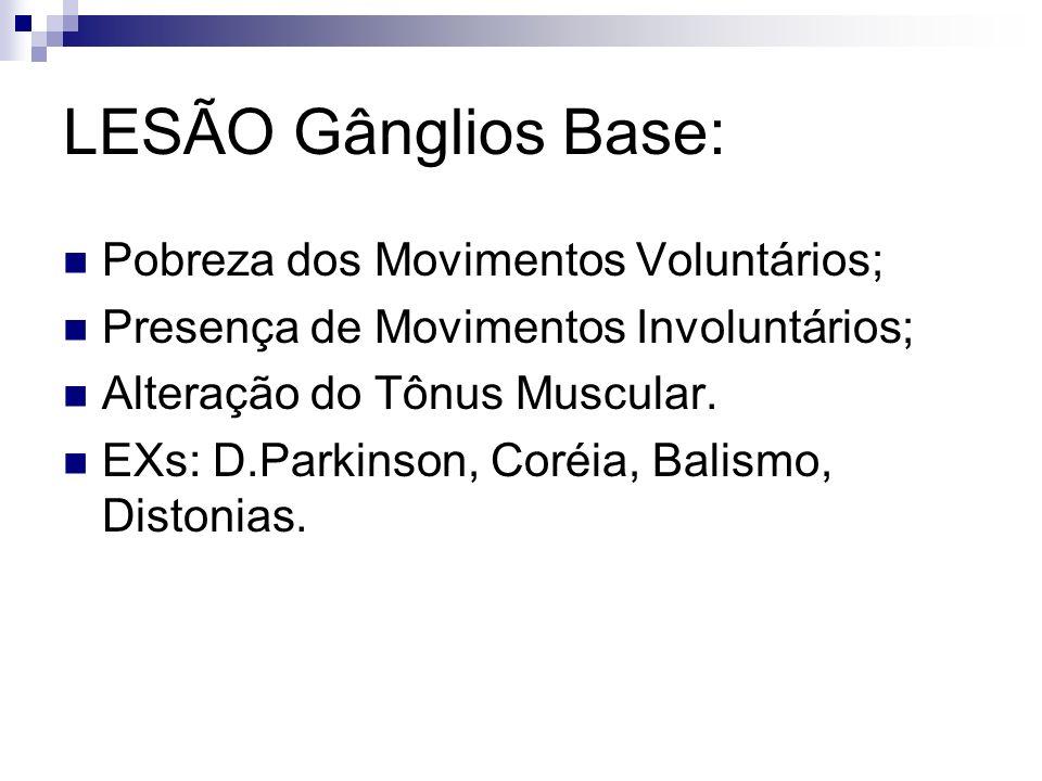LESÃO Gânglios Base: Pobreza dos Movimentos Voluntários; Presença de Movimentos Involuntários; Alteração do Tônus Muscular.