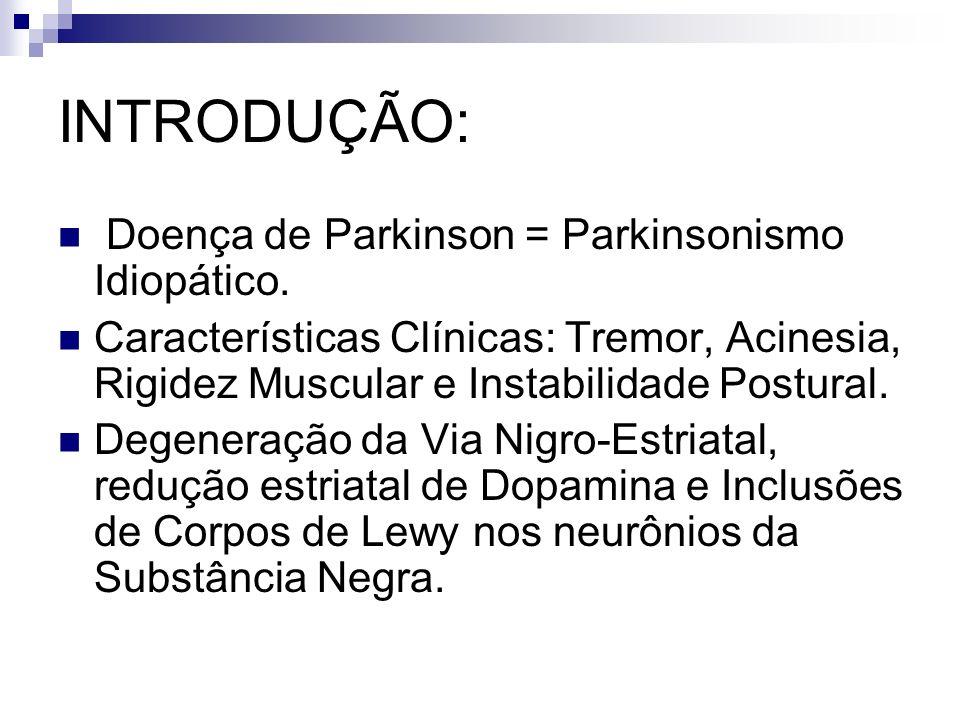 INTRODUÇÃO: Doença de Parkinson = Parkinsonismo Idiopático.