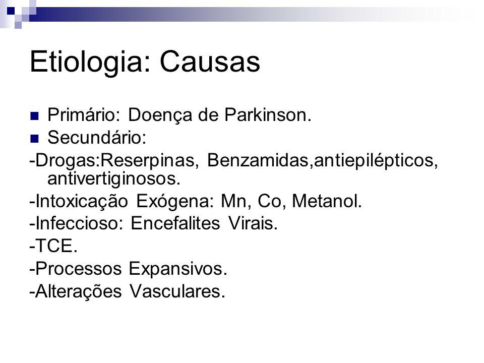 Etiologia: Causas Primário: Doença de Parkinson.