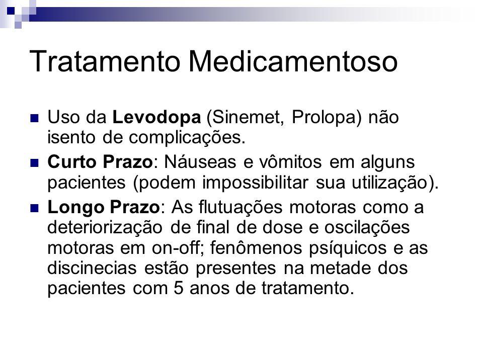 Tratamento Medicamentoso Uso da Levodopa (Sinemet, Prolopa) não isento de complicações.