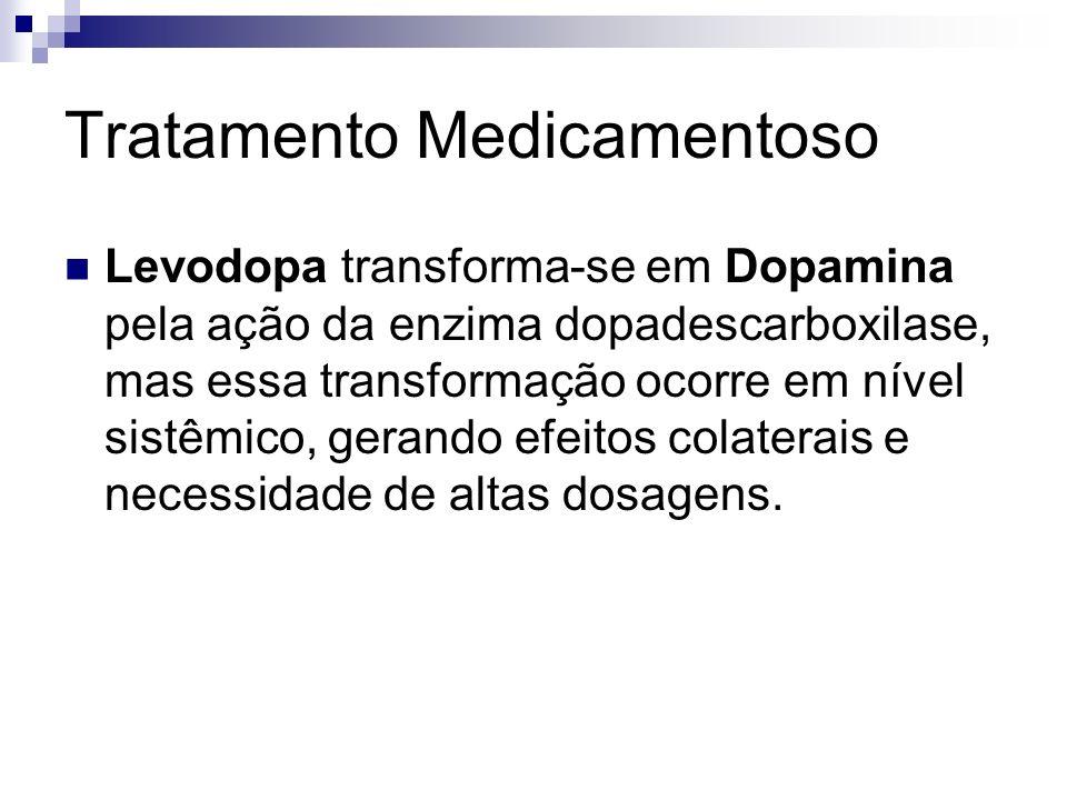 Tratamento Medicamentoso Levodopa transforma-se em Dopamina pela ação da enzima dopadescarboxilase, mas essa transformação ocorre em nível sistêmico, gerando efeitos colaterais e necessidade de altas dosagens.