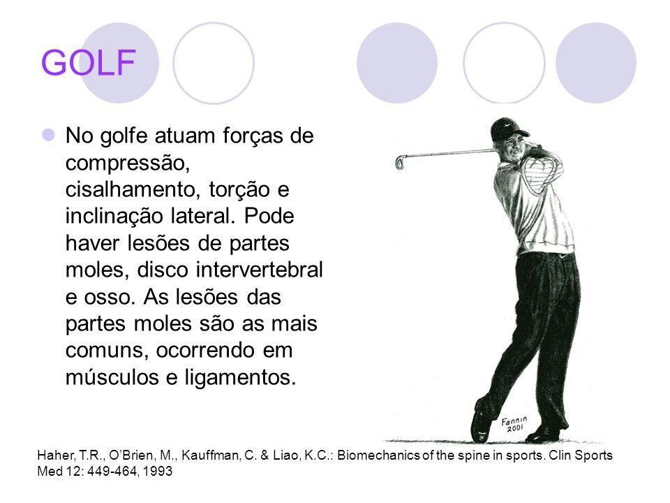 GOLF No golfe atuam forças de compressão, cisalhamento, torção e inclinação lateral. Pode haver lesões de partes moles, disco intervertebral e osso. A