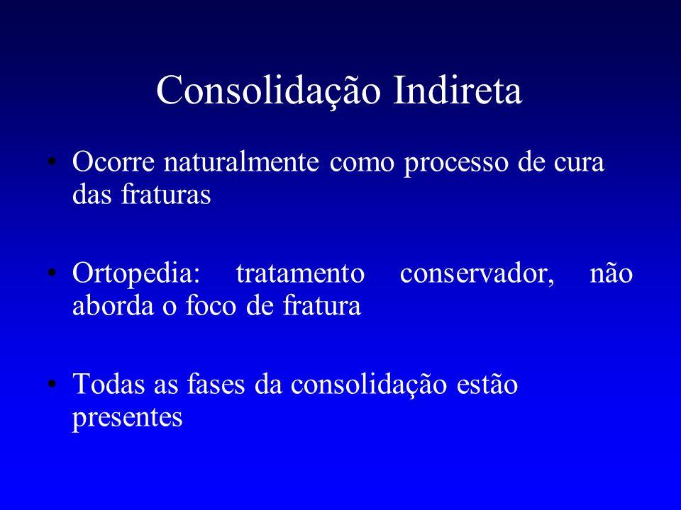 Consolidação Direta Per prima 2 meses em condições ideais É a fixação que esvazia o hematoma fraturário: sem calo fibrocartilaginoso
