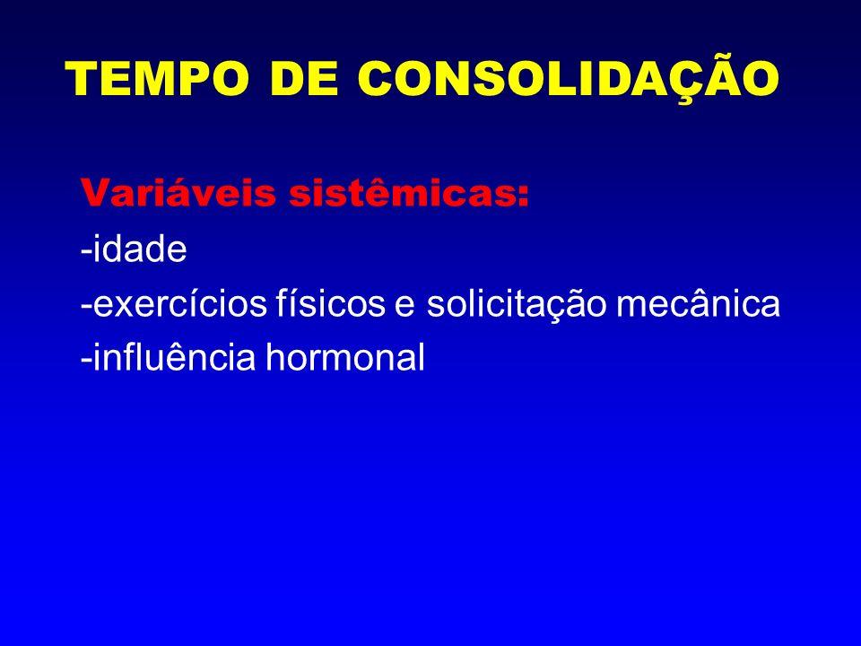 COMPLICAÇÕES Infecção Osteomielite