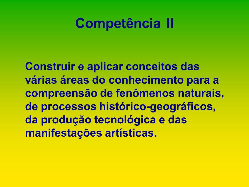 Competência II Construir e aplicar conceitos das várias áreas do conhecimento para a compreensão de fenômenos naturais, de processos histórico-geográf