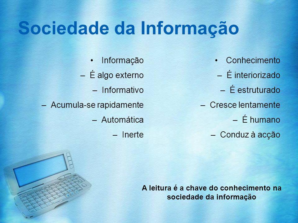 Sociedade da Informação Informação –É algo externo –Informativo –Acumula-se rapidamente –Automática –Inerte Conhecimento –É interiorizado –É estrutura