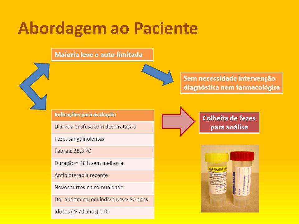 Abordagem ao Paciente Maioria leve e auto-limitada Sem necessidade intervenção diagnóstica nem farmacológica Indicações para avaliação Diarreia profus