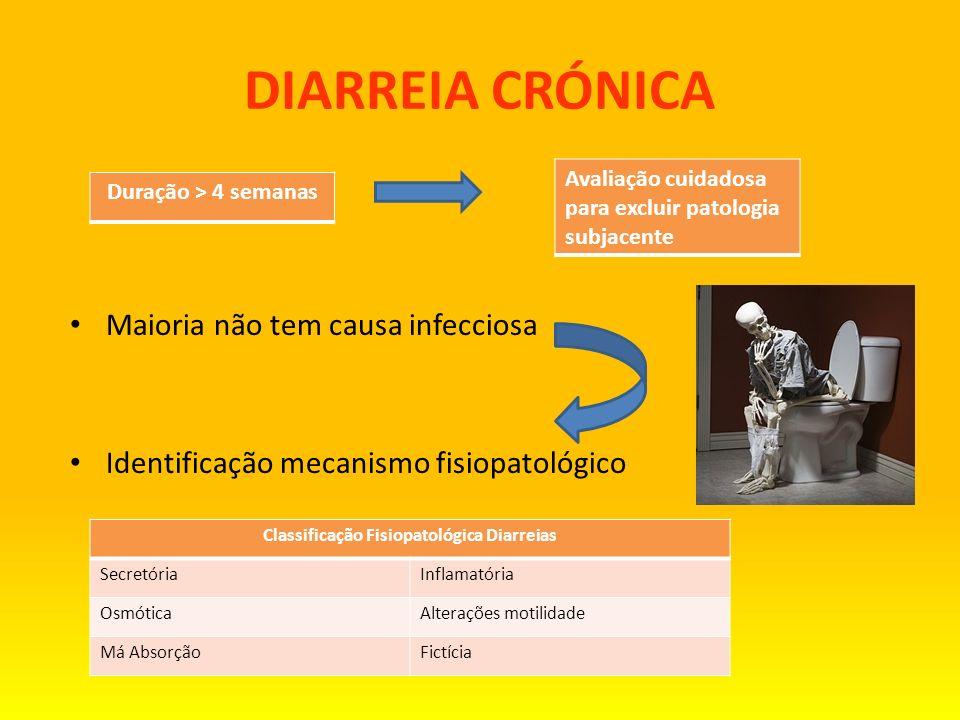 DIARREIA CRÓNICA Duração > 4 semanas Maioria não tem causa infecciosa Identificação mecanismo fisiopatológico Avaliação cuidadosa para excluir patolog