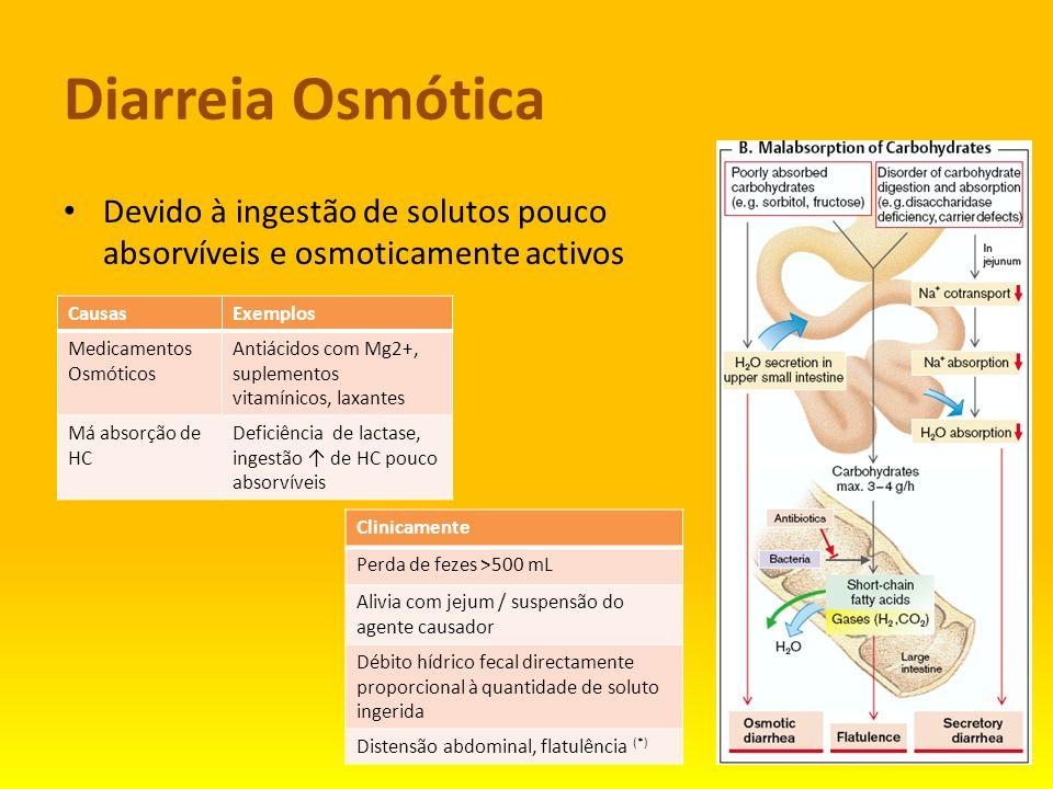 Diarreia Osmótica Devido à ingestão de solutos pouco absorvíveis e osmoticamente activos CausasExemplos Medicamentos Osmóticos Antiácidos com Mg2+, su