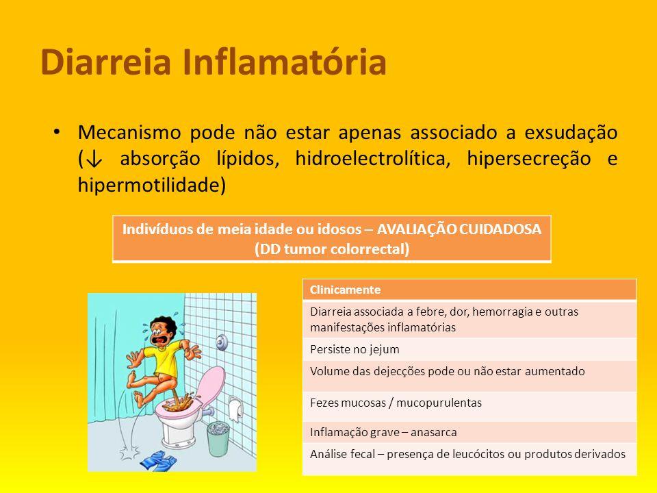 Diarreia Inflamatória Clinicamente Diarreia associada a febre, dor, hemorragia e outras manifestações inflamatórias Persiste no jejum Volume das dejec