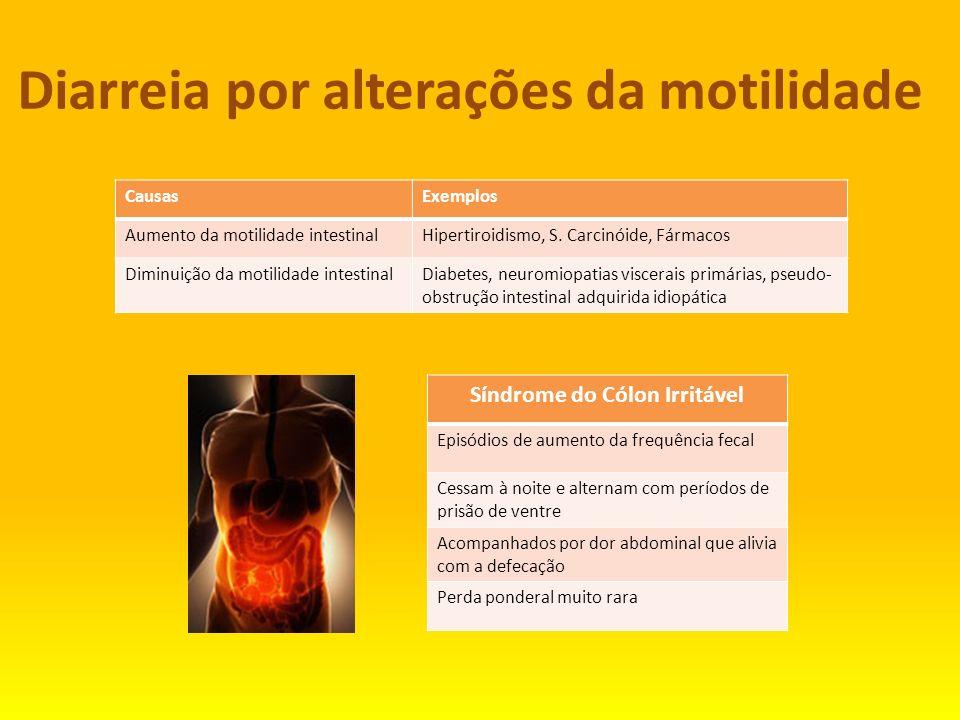 Diarreia por alterações da motilidade CausasExemplos Aumento da motilidade intestinalHipertiroidismo, S. Carcinóide, Fármacos Diminuição da motilidade