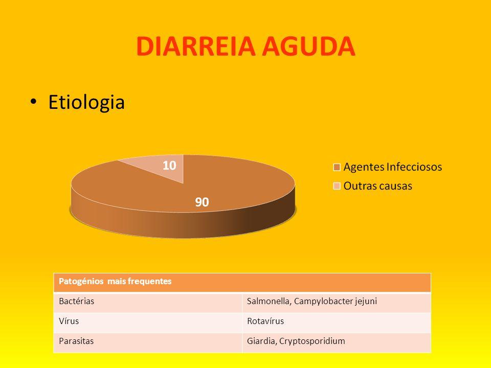 DIARREIA AGUDA Etiologia Patogénios mais frequentes BactériasSalmonella, Campylobacter jejuni VírusRotavírus ParasitasGiardia, Cryptosporidium