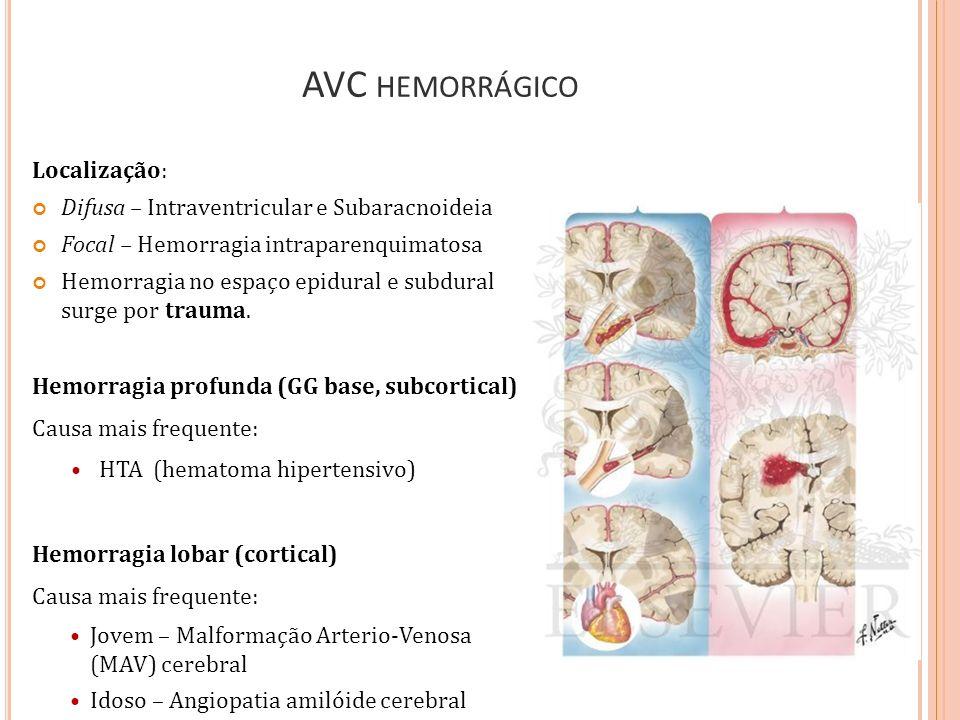 AVC HEMORRÁGICO Localização: Difusa – Intraventricular e Subaracnoideia Focal – Hemorragia intraparenquimatosa Hemorragia no espaço epidural e subdura