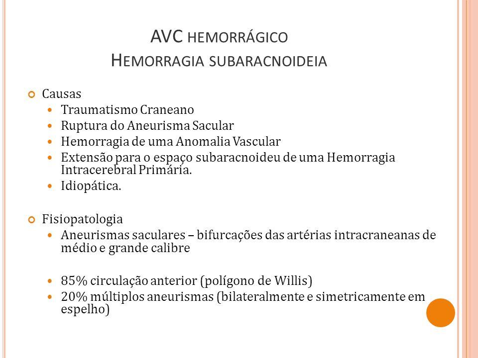 AVC HEMORRÁGICO H EMORRAGIA SUBARACNOIDEIA Causas Traumatismo Craneano Ruptura do Aneurisma Sacular Hemorragia de uma Anomalia Vascular Extensão para