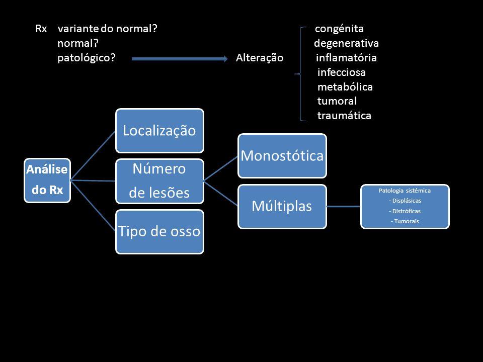 Análise do Rx Localização Número de lesões MonostóticaMúltiplas Patologia sistémica - Displásicas - Distróficas - Tumorais Tipo de osso Rx variante do