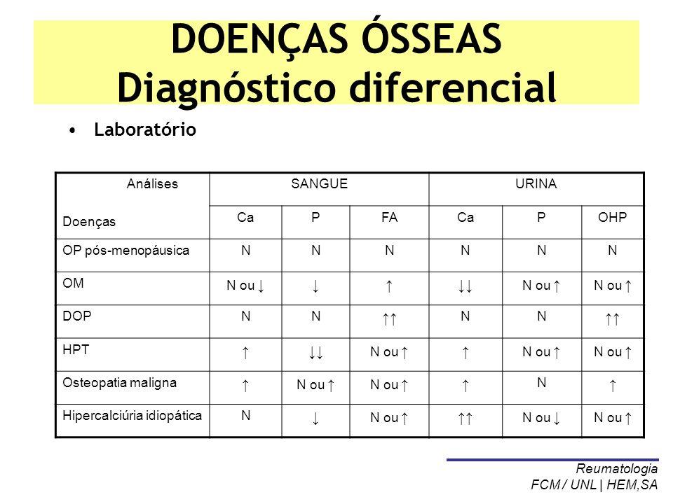 DOENÇAS ÓSSEAS Diagnóstico diferencial Laboratório Reumatologia FCM / UNL | HEM,SA Análises Doenças SANGUEURINA CaPFACaPOHP OP pós-menopáusicaNNNNNN O