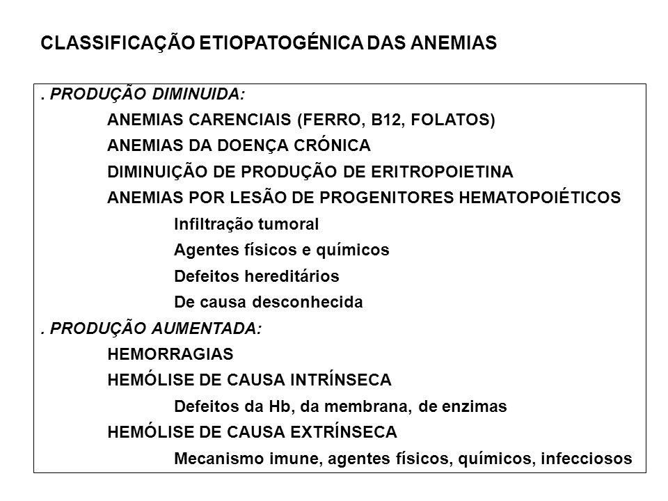 CLASSIFICAÇÃO ETIOPATOGÉNICA DAS ANEMIAS. PRODUÇÃO DIMINUIDA: ANEMIAS CARENCIAIS (FERRO, B12, FOLATOS) ANEMIAS DA DOENÇA CRÓNICA DIMINUIÇÃO DE PRODUÇÃ
