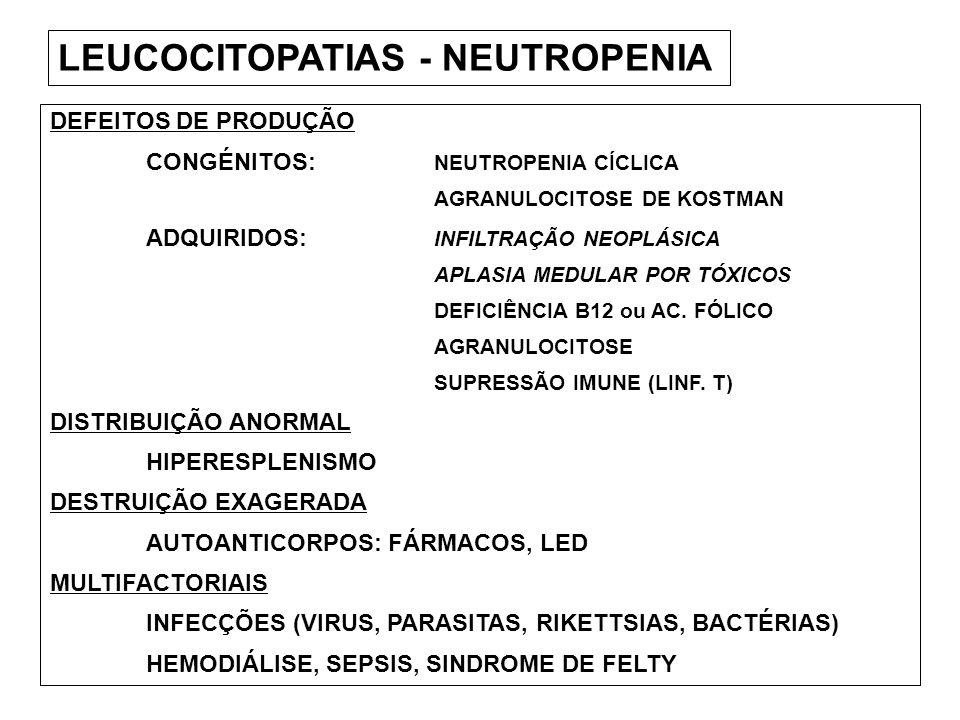 DEFEITOS DE PRODUÇÃO CONGÉNITOS: NEUTROPENIA CÍCLICA AGRANULOCITOSE DE KOSTMAN ADQUIRIDOS: INFILTRAÇÃO NEOPLÁSICA APLASIA MEDULAR POR TÓXICOS DEFICIÊN